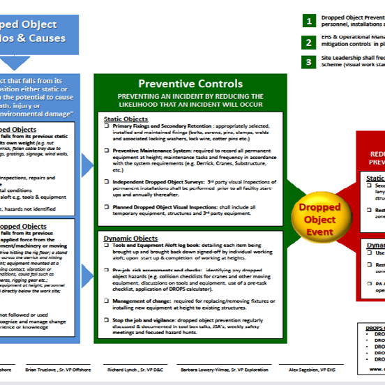 Recommended-Practice-Operator-Perspective-HESS.pdf